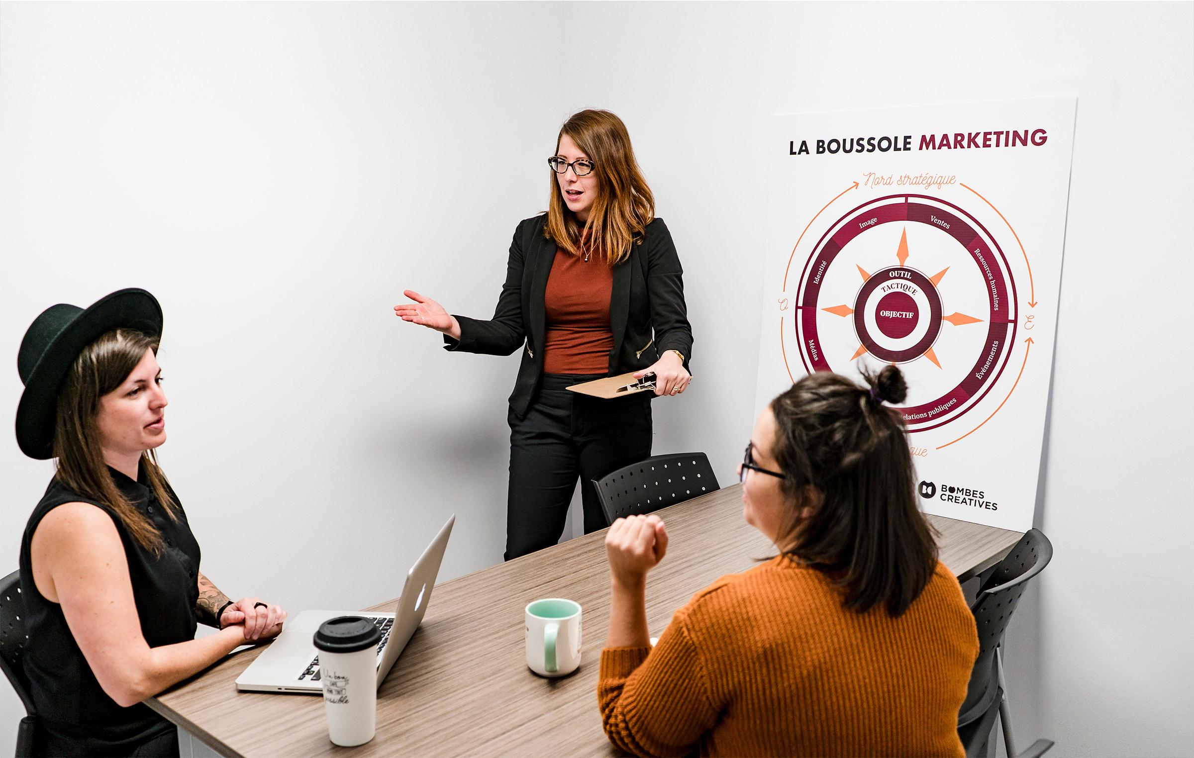 Bombes créatives et la boussole marketing